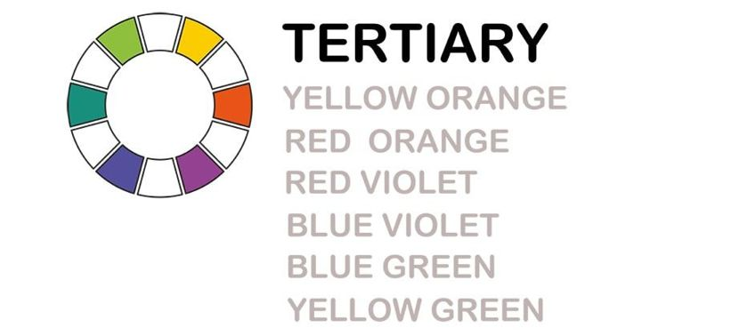 Tertiary Color Mixing Chart