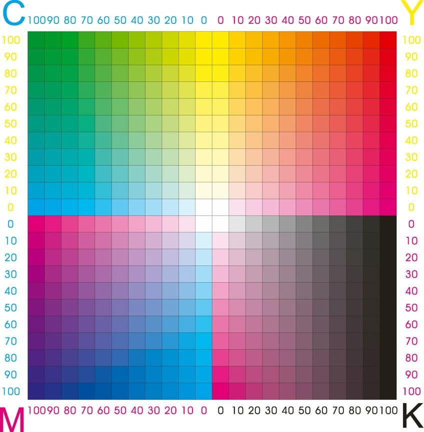 How to Make Blue with CMYK Colors
